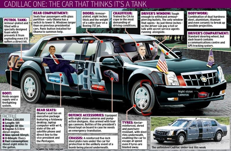 c documents and settings douglas my documents my pictures new presidential limo