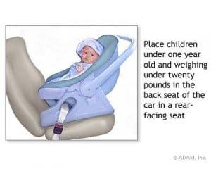 rear facing car seat1 300x240
